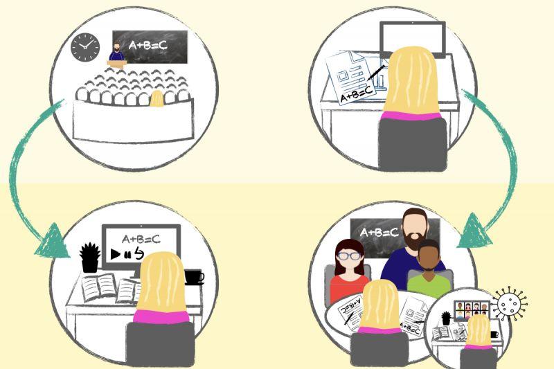 """Offene Zoominar-Sprechstunde: """"Inverted Classroom"""" in Präsenzveranstaltungen, online oder mit hybrider Lehre verbinden"""